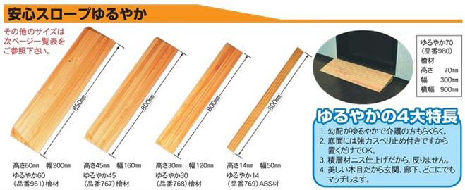 スロープの選定 簡易木製スロープ